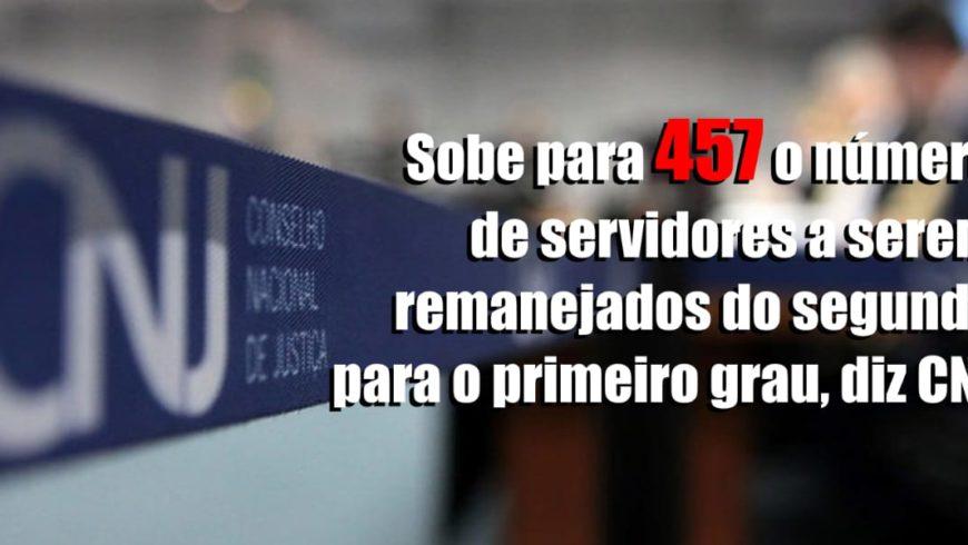 Sobe para 457 o número de servidores a serem remanejados do segundo para o primeiro grau, diz CNJ